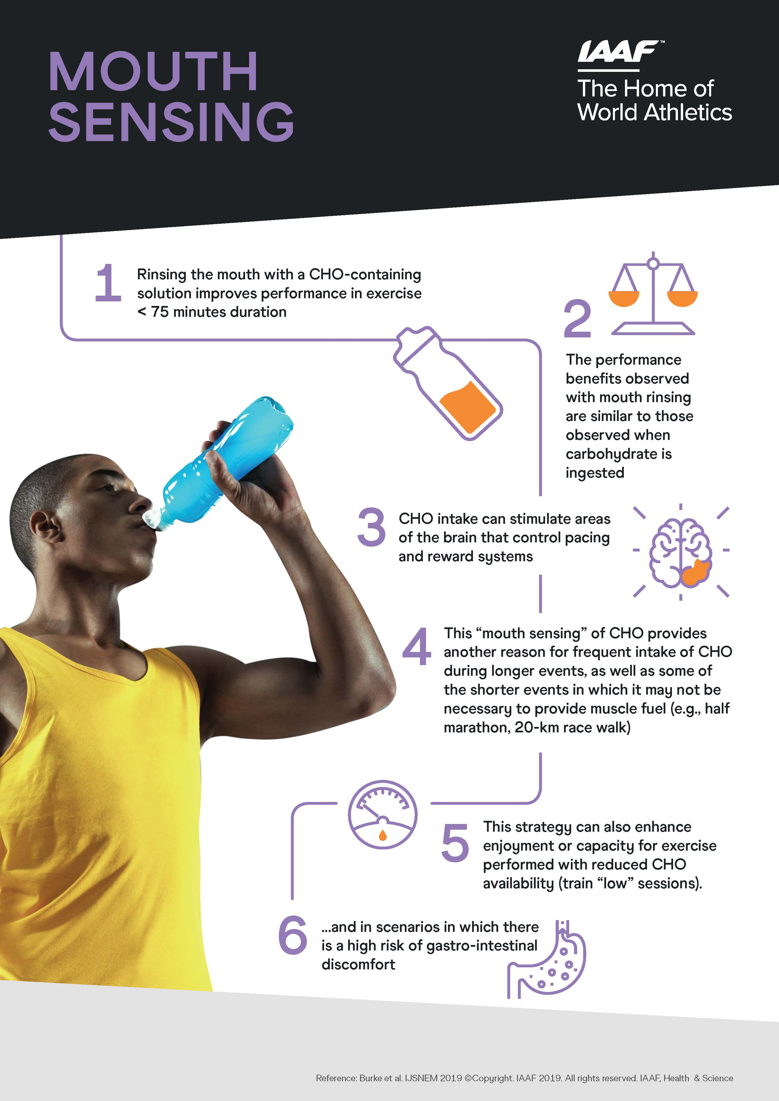 Sports nutrition infographic - Mouth sensing of carbs
